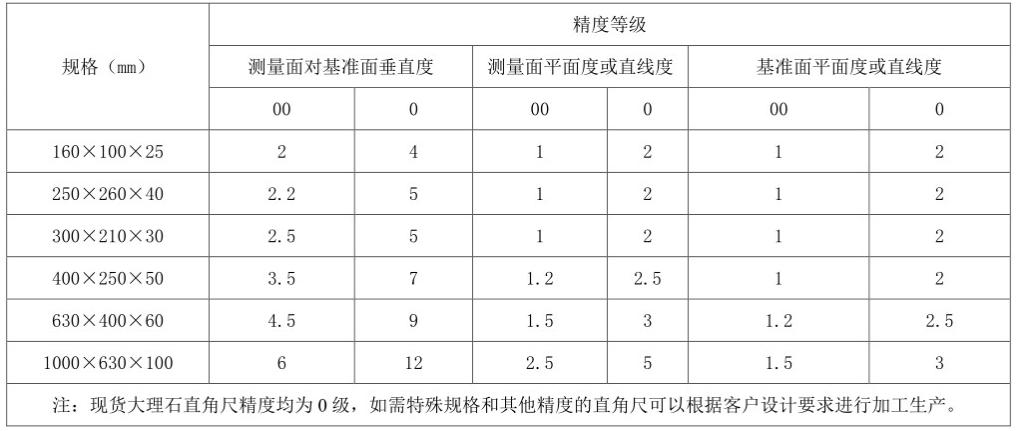 惠州大理石直角尺